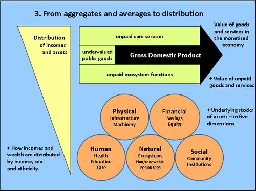 plus distribution